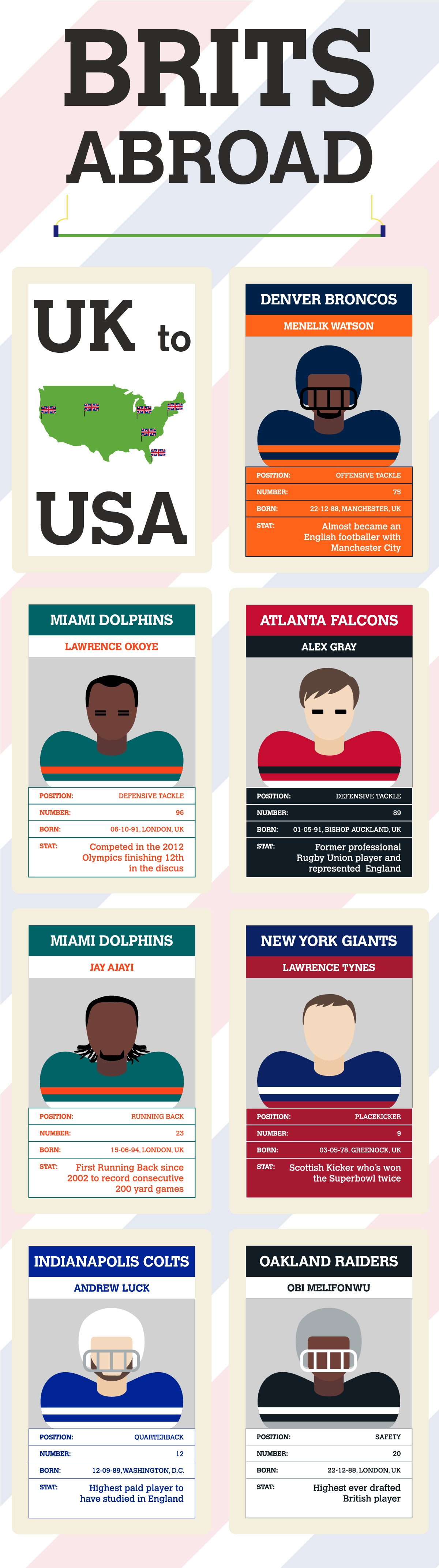 NFL_Infographic_Brits (11-10-2017).jpg